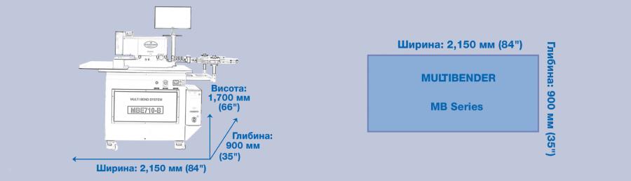 Розміри верстату
